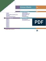 Unlocked_adviser Info Form