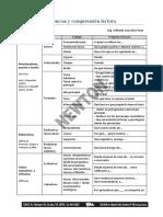1  Tipos de inferencias y comprensión lectora.docx