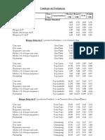 Normas de Produccion en Obras Verticales