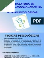 Teorias Psicologicas Original