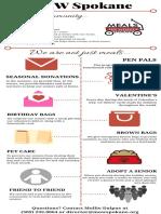 mow fact sheet  1