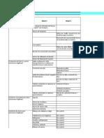 FE Resumen y Cálculos Específicas