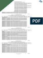 Tabela de Termostatos Robertshaw.pdf