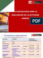 PPT DGM Procedimientos Para Capacitacion DREM - KAP - MINEM