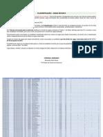 Classificação Final IFSP ENEM 2019..2