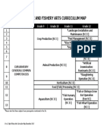 agri-fishery_arts_curriculum_map.pdf