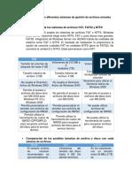 Comparación de Los Diferentes Sistemas de Gestión de Archivos Actuales