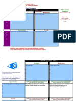 Analisa SWOT Form.xls