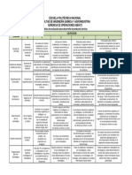 Rúbrica-de-evaluación-de-trabajo-de-planificación-estratégica (1).pdf