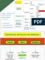 11ra semana-Aluminio.pdf