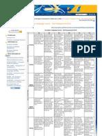Language Proficiency EU Self Assessment Guidelines