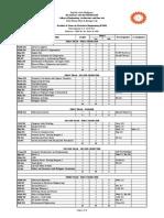 bs_mechanical_engineering_curriculum.pdf