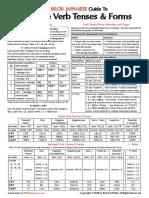80 20 Japanese Verb Tenses Cheat Sheet With Examples Hiragana