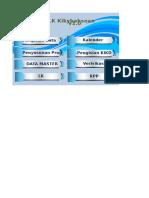 1.Aplikasi RPP Tata Hidang