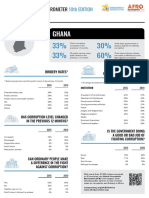 Global Corruption Barometer - Ghana