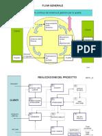 Allegato 4 - M0101_r0 - Processi Generali