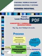 1-Formulas Lean Manuf (1)