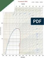 mollier-chart-methane.pdf
