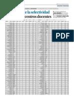 2019-07-14_DOC_2019-07-09_20_11_41_mejores-centros