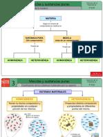 2. mezclas y sustancias.ppt