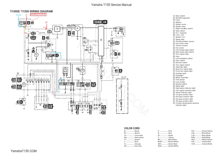 [Download 24+] Wiring Diagram Jupiter Z1