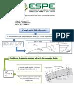 Mapa Conceptual Capa Limite- Sustentación- Arrastre