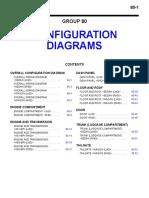 Configuration Diagrams