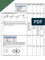 Format_Bank_Soal105 IPA K13 Revisi