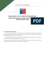 Resultados Admisibilidad FONAPI 2019
