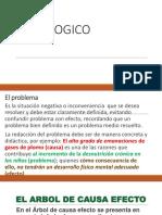 arbol de causa efecto.pptx