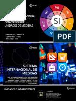 Sistema Internacional de Medidas Conversión de Unidades de Medidas