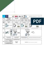 Folder Painel Caract Tecnicas