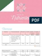 Doses e formas químicas de vitaminas e minerais.pdf
