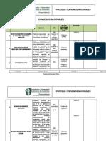 CONVENIOS -NACIONALES-vigentes-2015.pdf