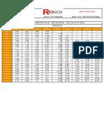 Tabela Peso Teorico Barras Chatas.pdf