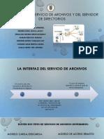 La Interfaz Del Servicio de Archivos G3SD