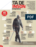 Alerta de Parkinson - 10 Síntomas tempranos