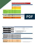 1.- Material Principal Ejm Diseño de Pavimentos Flexibles Metodo Aashto 93 Mej. s.r. (1)