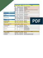 UPDATE REKAP PROMO GT APRIL 2018 PER TANGGAL 06 APRIL 2018.pdf