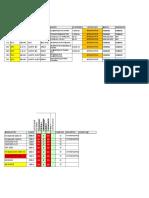 Evaluación de Compra Interruptores MV y LV TG11!12!21