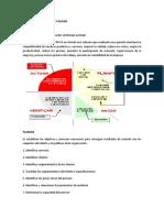 Objetivos de Calidad Estructura