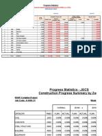 11-Construction Progress Summary by Discipline (FWBS L1) (1)