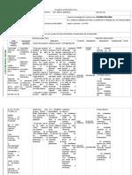 Planificación Didactica Unearte