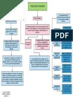 fisiologia pulmonar.pdf