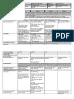 MIL DLL June 26- 30, 2017 Grade 12.docx