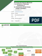 Equipo3 U3A3 Presentación - Psiconeuroimunología