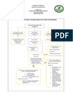 Clinical Pathway Guidelines of Food Poisoning and Chemical Poisoning1