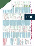 A$C29FE5625 Model (1.pdf