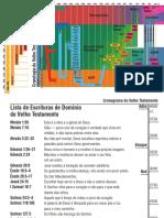 cronologia vt.pdf