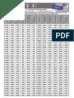 DA Software PRC 2010